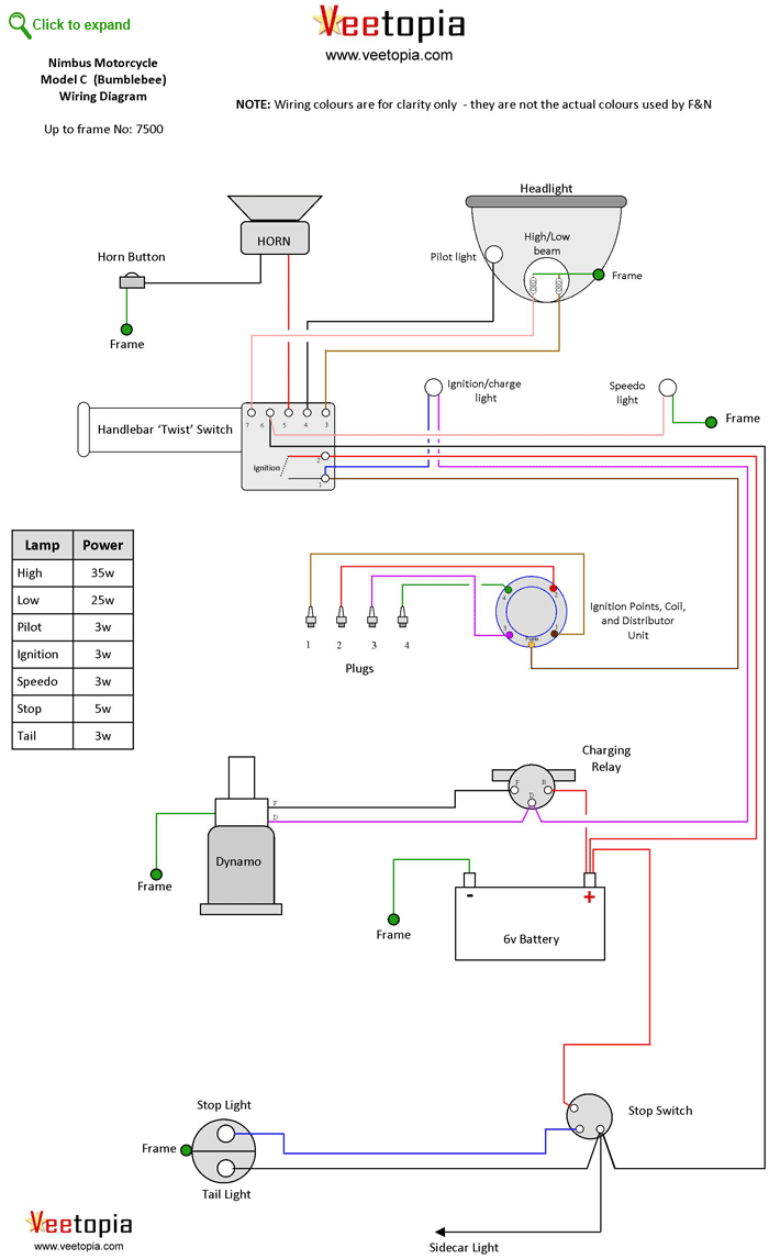 Technical Information For The Nimbus Mpotorcycle Champion Sidecar Wiring Diagram Click To Show Fullscreen